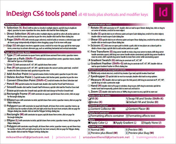 indesign cs6 cheat sheet