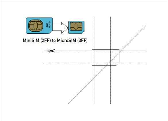 minisim to microsim nanosim cutting guide