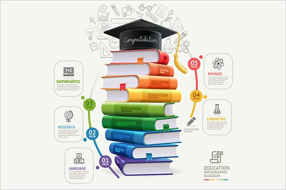 outstanding education infographics download
