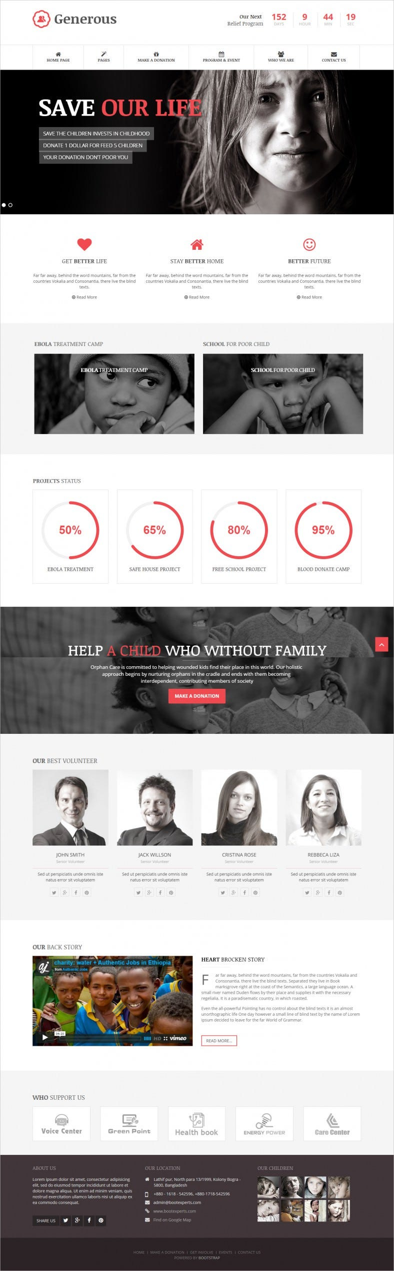 Responsive Charity HTML Template