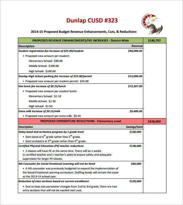 High Quality Sample Budget Reduction Proposal Template