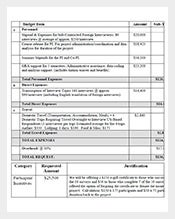 sample proposal budget template