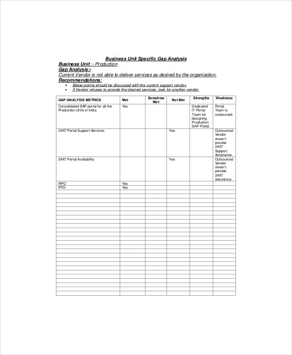 Software Gap Analysis Template Free PDF Documents Download - Software analysis document template