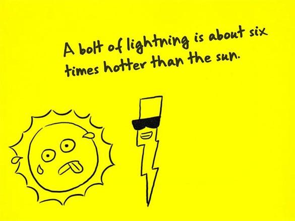 sun funny fact