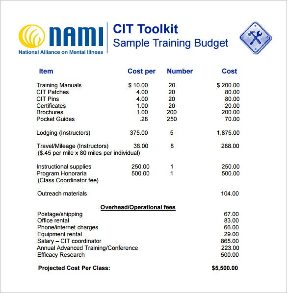 example training budget proposal template