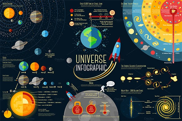 universe infographic premium download