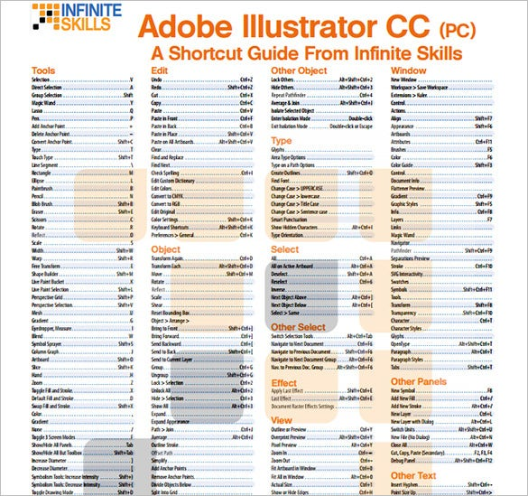 windows illustrator shortcut keys