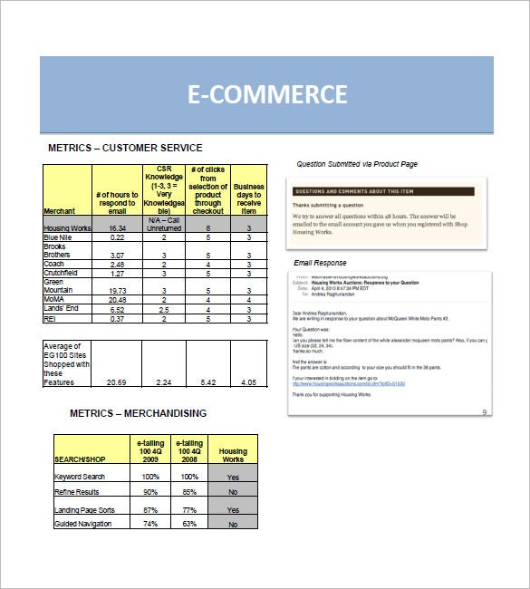 Retail Business Plan Template Free Sample Example Format - E business plan template