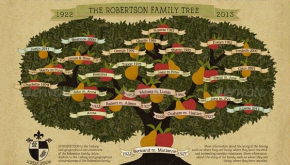 html css design tutorials: family tree template – 38+ free, Modern powerpoint