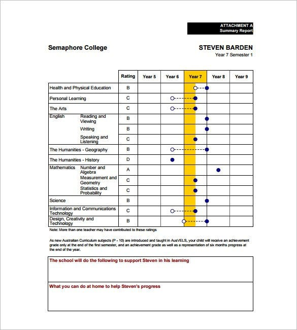 Progress Report Card Template – 9+ Free Printable Sample, Example