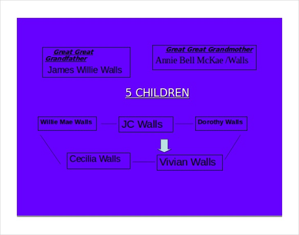 free family tree powerpoint presentation template1