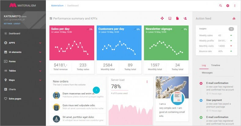 materialism angular bootstrap admin template 788x414