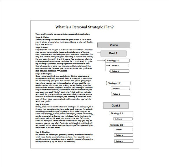 personal strategic action plan pdf template