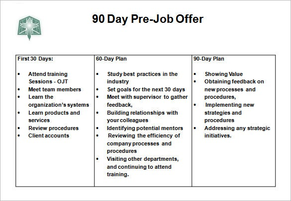 30 60 90 Day Plan Free Template Boatremyeaton