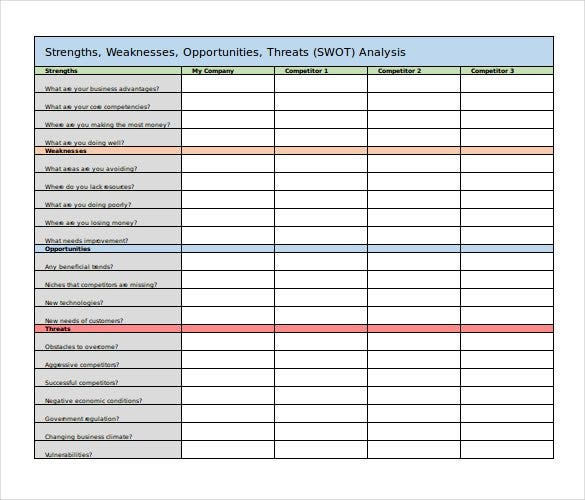 SWOT Analysis Template 46 Free Word Excel PDF – Word Swot Template