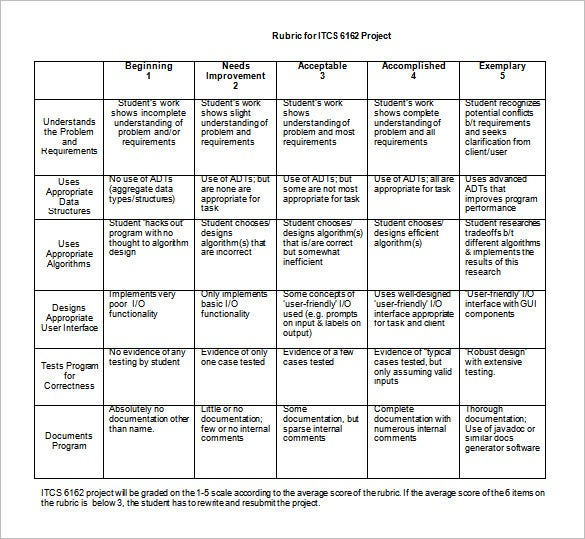 Rubric Template For Itcs Project Free Word File