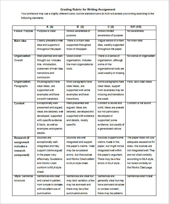 Writing Assignment Grading Rubric Template Free Download