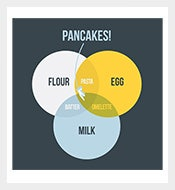 Funny-Clever-Venn-Diagrams-Template