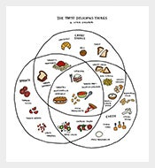 Illustrated-Funny-Venn-Diagram-of-Tastiness