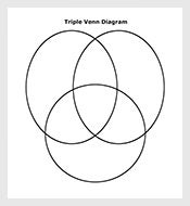Printable-Triple-Venn-Diagram-Sample-PDF