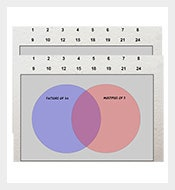 eChalk-Interactive-Venn-Diagrams-Template