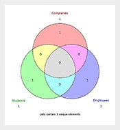 Create-your-Own-Venn-Diagram-Template