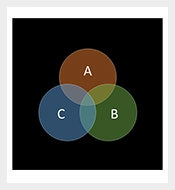 Creating-a-Venn-Diagram-in-PowerPoint