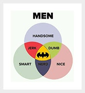 Men-The-Funny-Venn-Diagram-Template