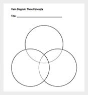 Venn-Diagram-Three-Concepts-PDF