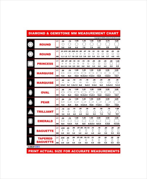 Diamond Ring Clarity Chart Template 3 Free PDF Documents – Diamond Clarity Chart