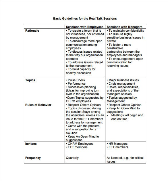 Beautiful Download Employee Engagement Team Action Plan Template Format To Design A  Basic Plan With Guidelines To Include Rationale, Topics, And Rules Of  Behavior, ...  Example Action Plan Template