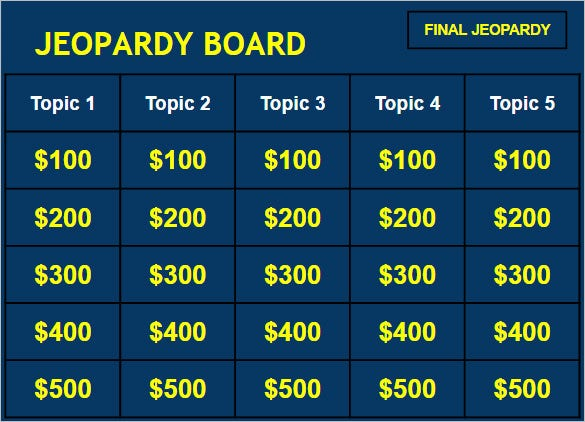 Jeopardy template 36 free word excel ppt pdf format download make your own jeopardy game toneelgroepblik Image collections