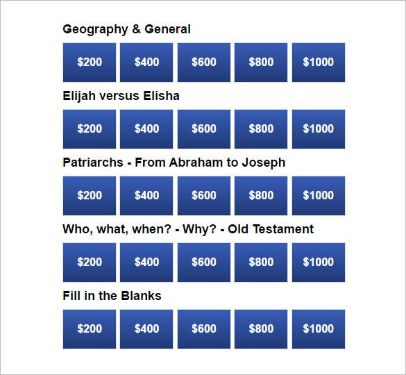 5th grade math review jeopardy games 5th grade science