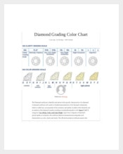 Diamond Grading Color Chart