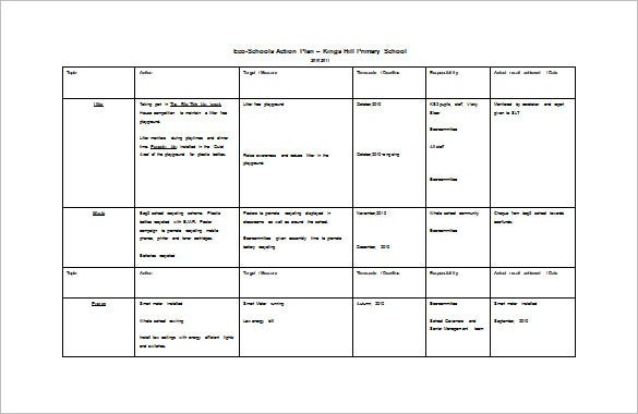School Action Plan Template Elementary School Action Plan Format
