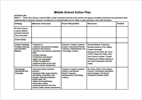 middle school action plan sample template