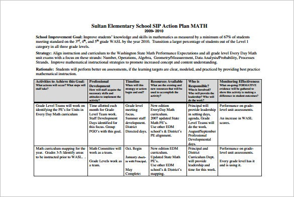 elementary school action plan format download