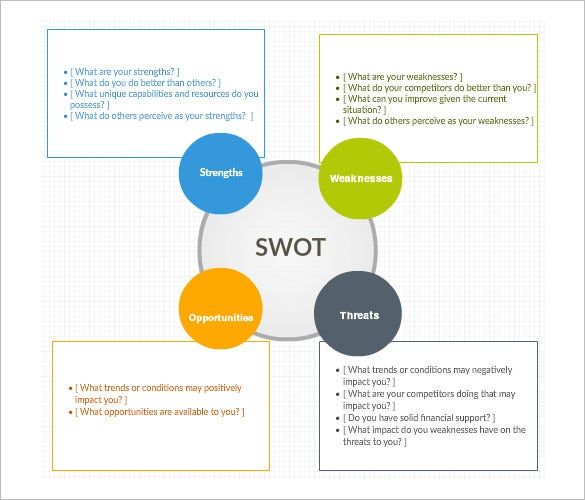 Excel SWOT Analysis Templates to Download Online