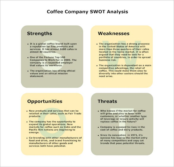 swot for barber shop Learn how to keep your business competitive and customer retention high with the business owner's playbook menu close table of contents the swot analysis: instagram and pinterest give you a place to show photos of your work and interior shots of your salon or barber shop amenities.