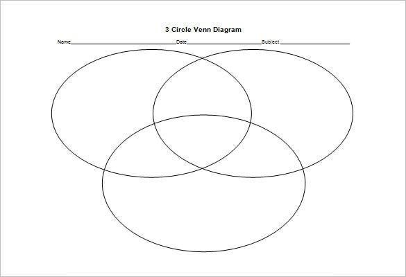 36 Venn Diagram Templates Pdf Doc Xls Ppt Free Premium