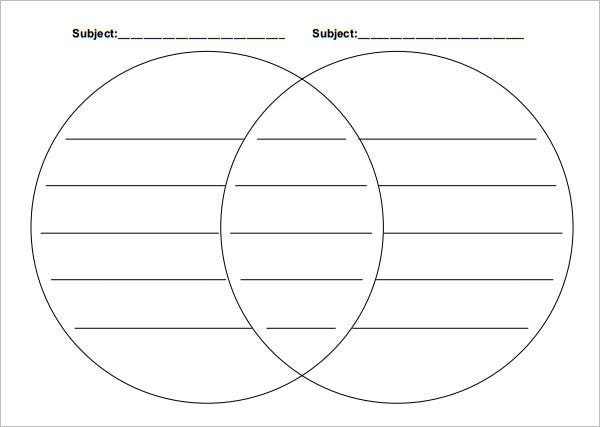 picture about Printable Venn Diagrams With Lines identify 36+ Venn Diagram Templates - PDF, Document, XlS, PPT Free of charge