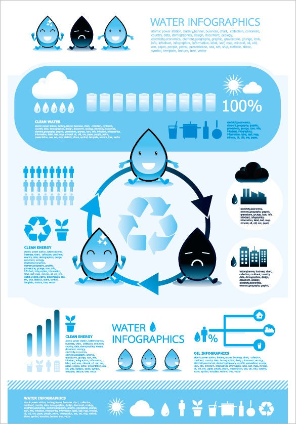 elements of water free infographic template