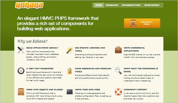 Kohana---Swift-PHP-Framework