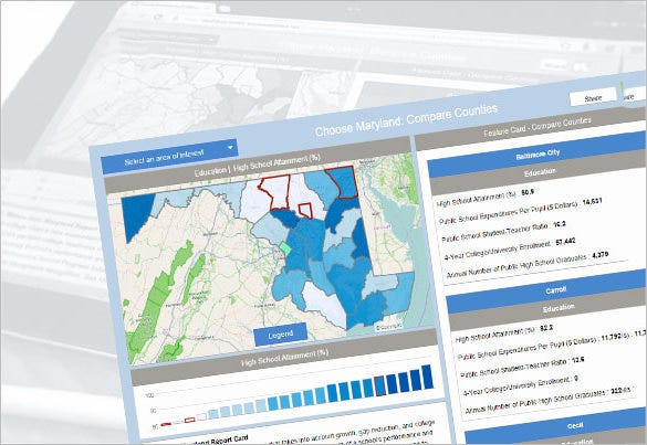 information visualization software for you