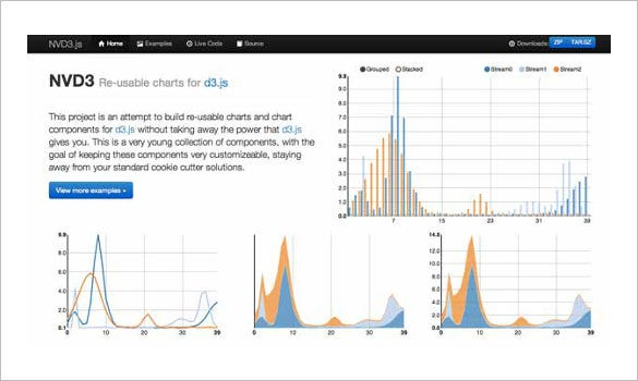 nvd3 tools for data visualization free