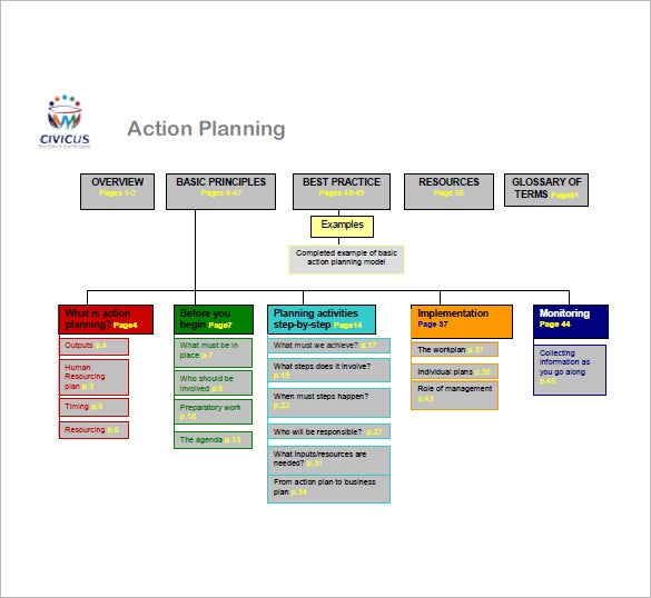 business action plan list template