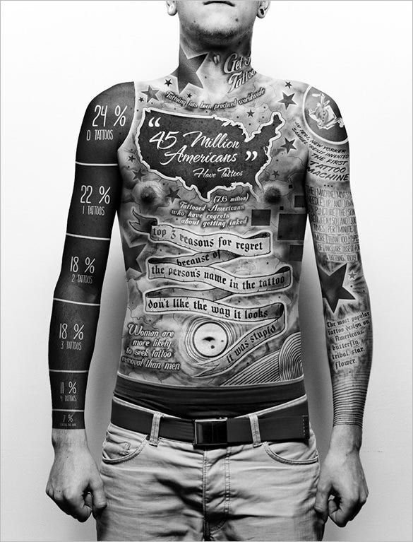 infographic full body tattoo for you