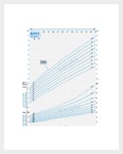 Pediatric BMI Height & Weight Chart