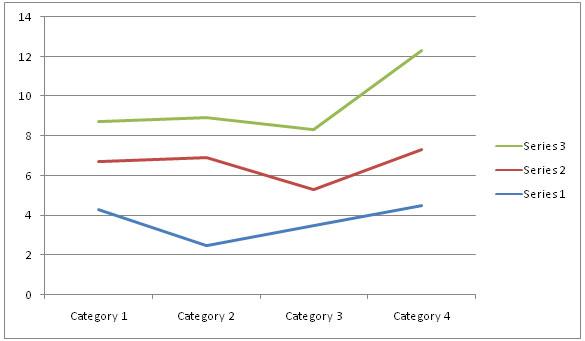 Line-charts