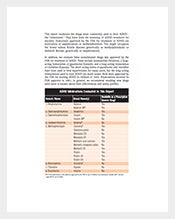 Sample-Adhd-Medication-List-Template